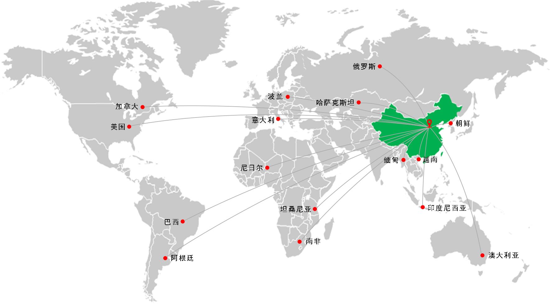 世界銷售網絡.jpg